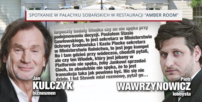 Afera podsłuchowa Jan Kulczyk Piotr Wawrzynowicz